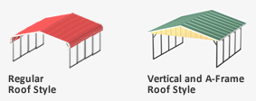 Carport Roof Styles